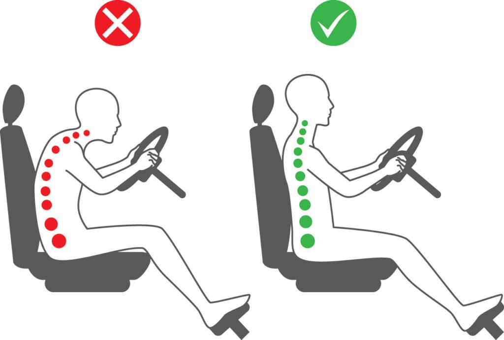 Minh họa tư thế ngồi sai và đúng khi lái xe ô tô